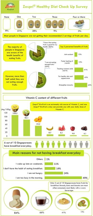 Full Infographic 500