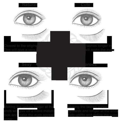 Eyelash-Types