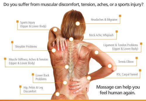 Massage%20can